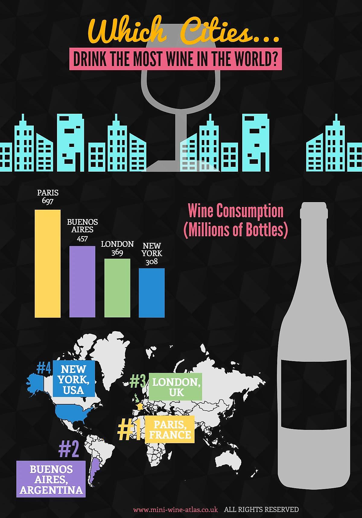 which cities drink the most wine in the world?